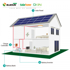 3KW off-grid solar power system 3000w solar system with 3kva inverter